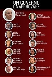 Governo_Santoro